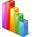 Bar graph image as a link to the Economic Development Resources page
